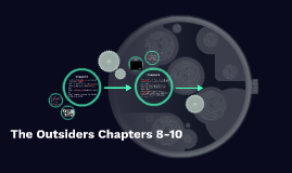 The Outsiders Chapters 8-10