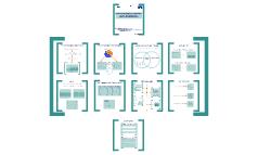 Copy of Représentation hybride des heuristiques et métaconnaissances pour la conception innovante