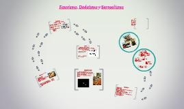Fauvismo, Dadaismo y Surrealismo