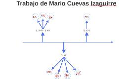 Trabajo de Historia de la Música de Mario Cuevas Izaguirre