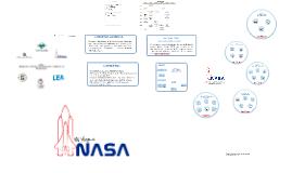 """TALLER (PARA DOCENTES) """"METODOLOGÍA CIENTÍFICA PARA EL DESARROLLO DE PROYECTOS EN MI VIAJE A NASA"""""""