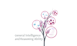 General Intelligence and Reasoning Ability