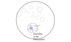 ensophia in the Philippines