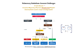 20170112 Oxford: Pulmonary Embolism: Current Challenges