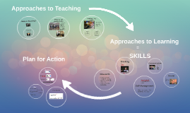 Workshop - Approaches to Teaching 2016 ATL