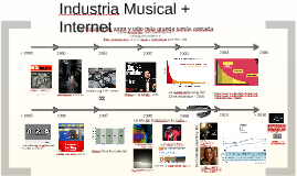 Industria Musical + Internet