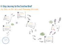 Account Planning Process
