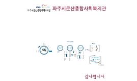 문산종합사회복지관기관안내