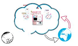 Nuevas Tecnologias Cloud