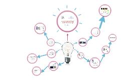 تطبيقات نظم المعلومات الجغرافية في قطاع الكهرباء في السعودية