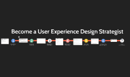 Become a User Experience (UX) Design Strategist - Course Roadmap