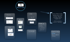 PV outline