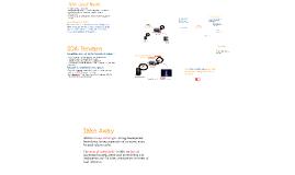 Understanding Service Oriented Architecture