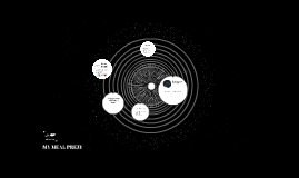 Jack N's math project