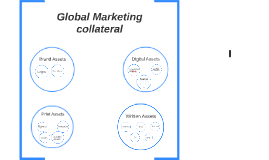 Global Marketing collateral