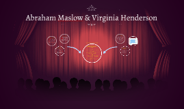 Copy of Abraham Maslow VS Virginia Henderson