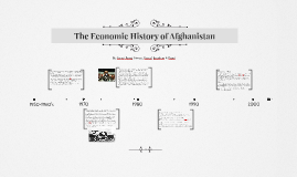 The Economic History of Afghanistan