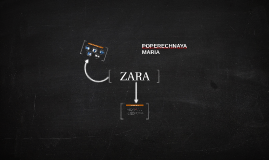 Copy of Zara Case Study