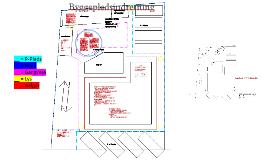 Copy of Byggepladsindretning