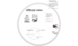 Working with Voice in Technical Writing