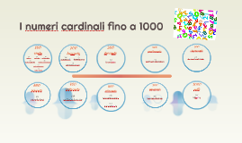 I numeri cardinali fino a 1000