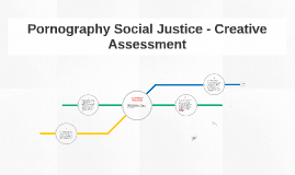 Pornography Social Justice - Creative Assesment