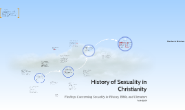 History of Sexuality in Christianity
