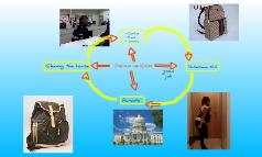 My Circular Flow Diagram