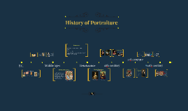 History of Portraiture - Updated