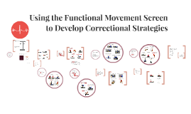 Copy of Using the Functional Movement Screen to Develop Correctional Strategies