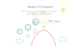 analyze essay my mother never worked by shianna dewey on prezi process of pregnancy