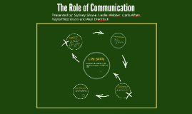 Thet Role of Communication