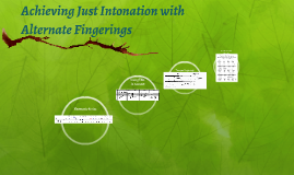 Achieving Just Intonation with