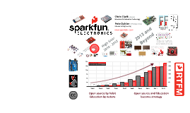 SparkFun: How We Got Here (2013)
