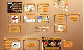 Chocolates VeSpain SA - Presentación Proyecto SGI