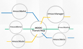 MOOC Management Map