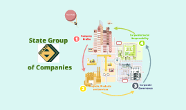 Copy of Copy of State Group of Companies