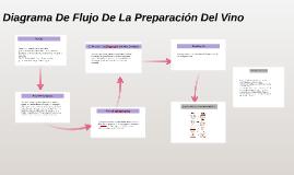 Diagrama de flujo de la preparacion del vino by lucia sandoval on prezi copy of diagrama de flujo de la preparacion del vino ccuart Gallery