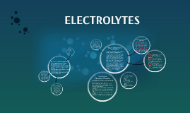 "Electrolyte is a ""medical/scientific"" term for salts, specif"