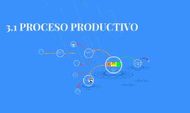 Copy of 3.1 PROCESO PRODUCTIVO