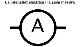 La intensitat elèctrica i la seva mesura