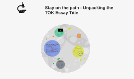 Copy of Stay on the path - Unpacking the TOK Essay Title