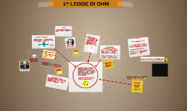 Copy of 1^ LEGGE DI OHM