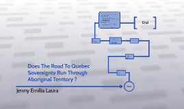 Does the road to Quebec sovereignty run through Aboriginal T