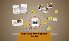 Intergrated Development Model