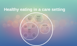 Healthy eating in a care setting