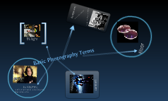 basic photography terms