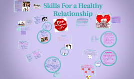 Unit 4 Healthy relationships