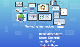 Copy of Marketing Internacional