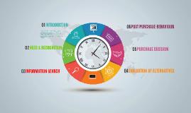 Fundamentals of Marketing Assignment